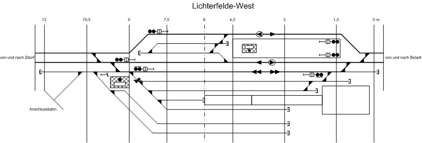 Lichterfelde_West.jpg